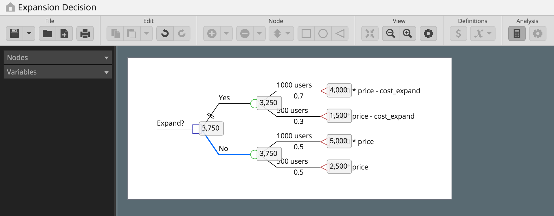 Decision tree analysis software example